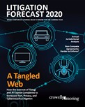 Litigation Forecast 2020